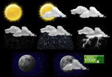 Meteoroloji Dairesi